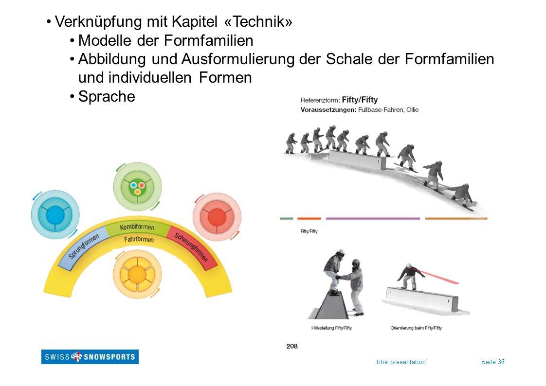 Seite 36Titre présentation Verknüpfung mit Kapitel «Technik» Modelle der Formfamilien Abbildung und Ausformulierung der Schale der Formfamilien und in