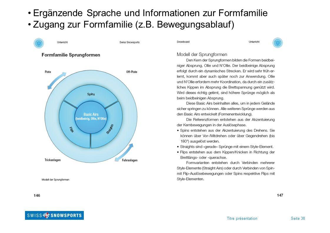 Seite 38Titre présentation Ergänzende Sprache und Informationen zur Formfamilie Zugang zur Formfamilie (z.B. Bewegungsablauf)