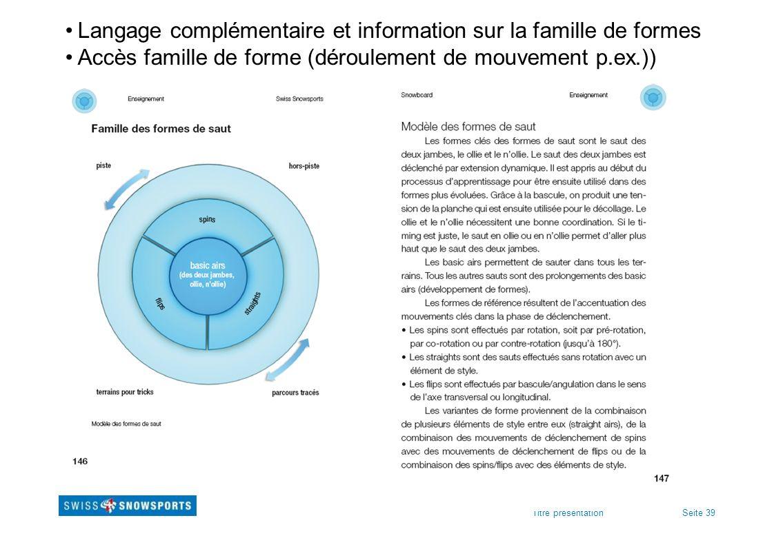 Seite 39Titre présentation Langage complémentaire et information sur la famille de formes Accès famille de forme (déroulement de mouvement p.ex.))