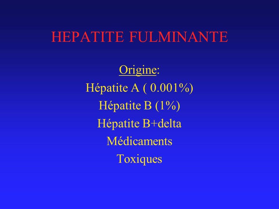 HEPATITE FULMINANTE Origine: Hépatite A ( 0.001%) Hépatite B (1%) Hépatite B+delta Médicaments Toxiques