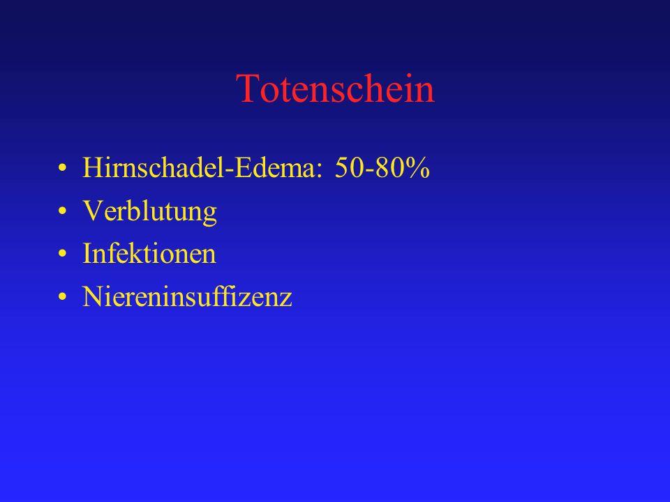 Totenschein Hirnschadel-Edema: 50-80% Verblutung Infektionen Niereninsuffizenz