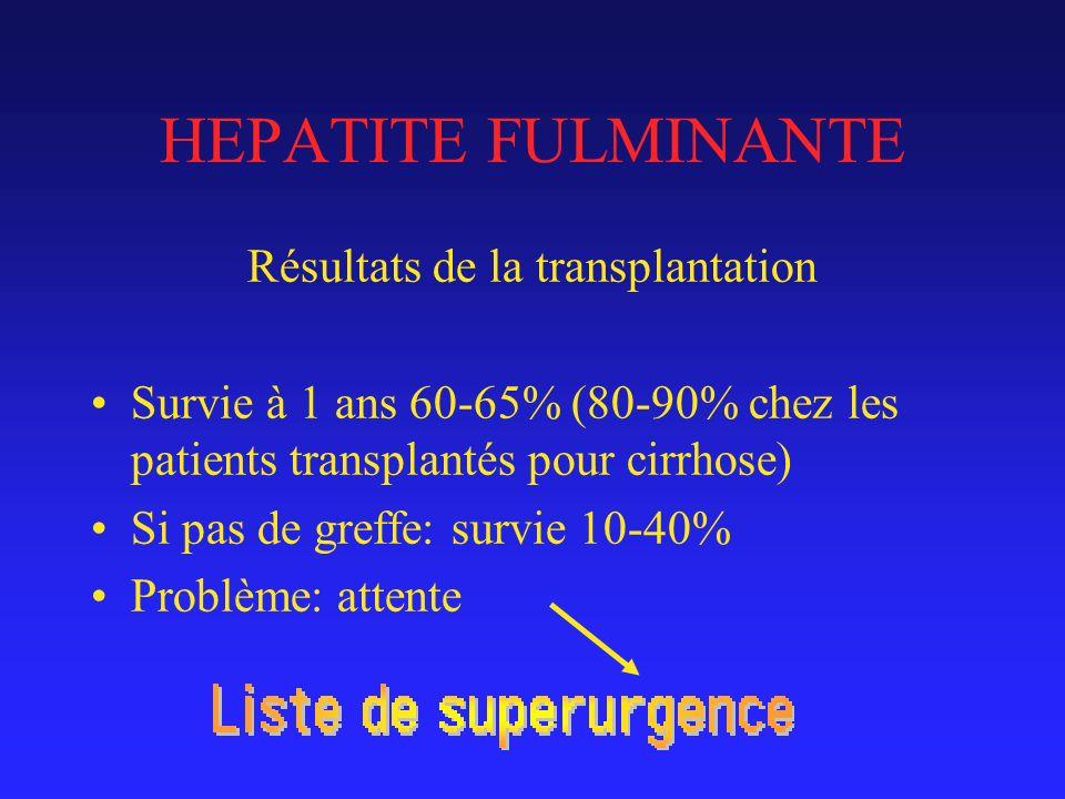 HEPATITE FULMINANTE Résultats de la transplantation Survie à 1 ans 60-65% (80-90% chez les patients transplantés pour cirrhose) Si pas de greffe: survie 10-40% Problème: attente