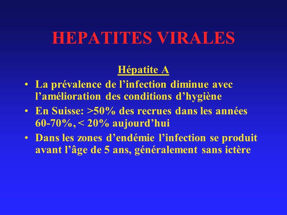 HEPATITES VIRALES Hépatite A La prévalence de linfection diminue avec lamélioration des conditions dhygiène En Suisse: >50% des recrues dans les années 60-70%, < 20% aujourdhui Dans les zones dendémie linfection se produit avant lâge de 5 ans, généralement sans ictère