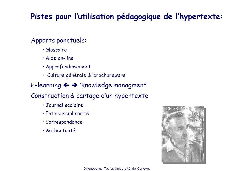 Dillenbourg, Tecfa, Université de Genève. Pistes pour lutilisation pédagogique de lhypertexte: Apports ponctuels: Glossaire Aide on-line Approfondisse