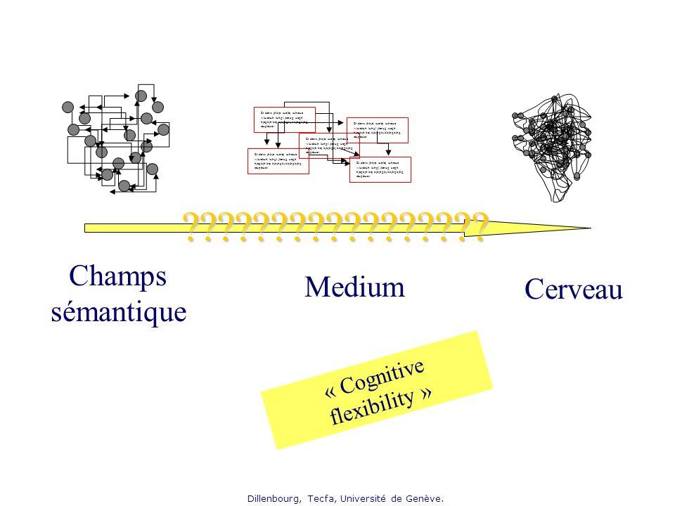 Dillenbourg, Tecfa, Université de Genève. Champs sémantique Medium Cerveau ????????????????? « Cognitive flexibility » Et alors jhkje iuoléj iuhziue w