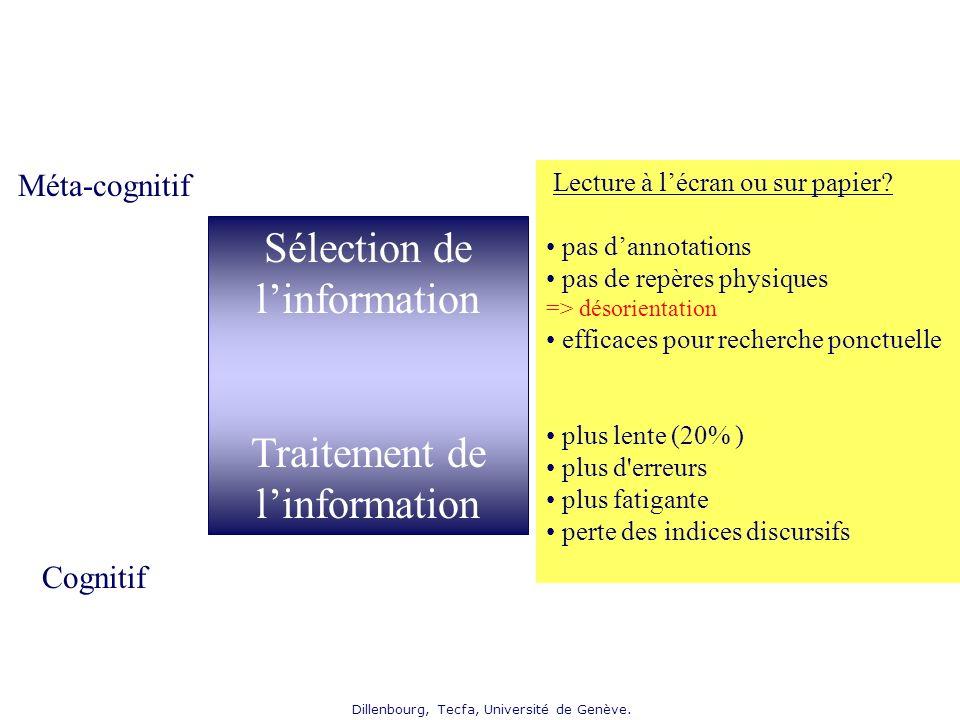Dillenbourg, Tecfa, Université de Genève. Lecture à lécran ou sur papier? pas dannotations pas de repères physiques => désorientation efficaces pour r