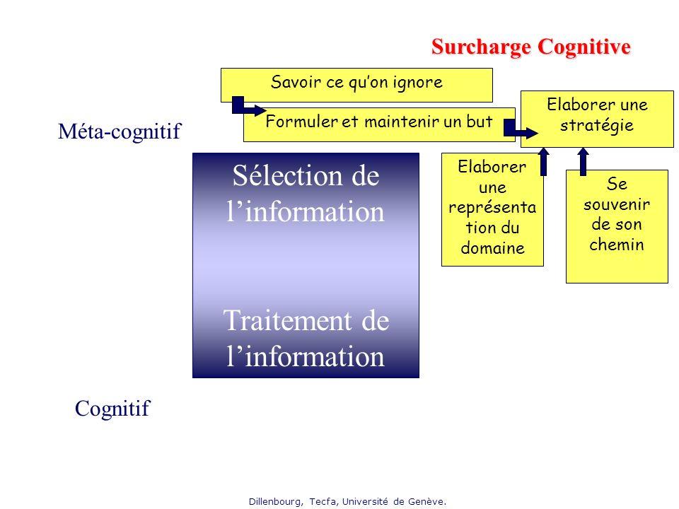 Dillenbourg, Tecfa, Université de Genève. www.edunet.ch