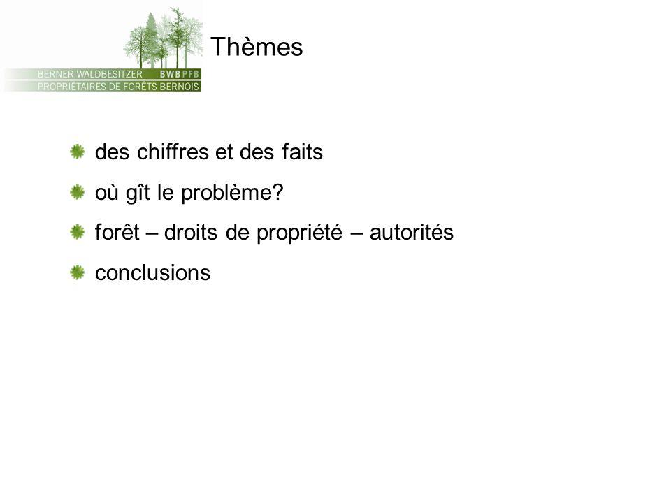 Thèmes des chiffres et des faits où gît le problème? forêt – droits de propriété – autorités conclusions