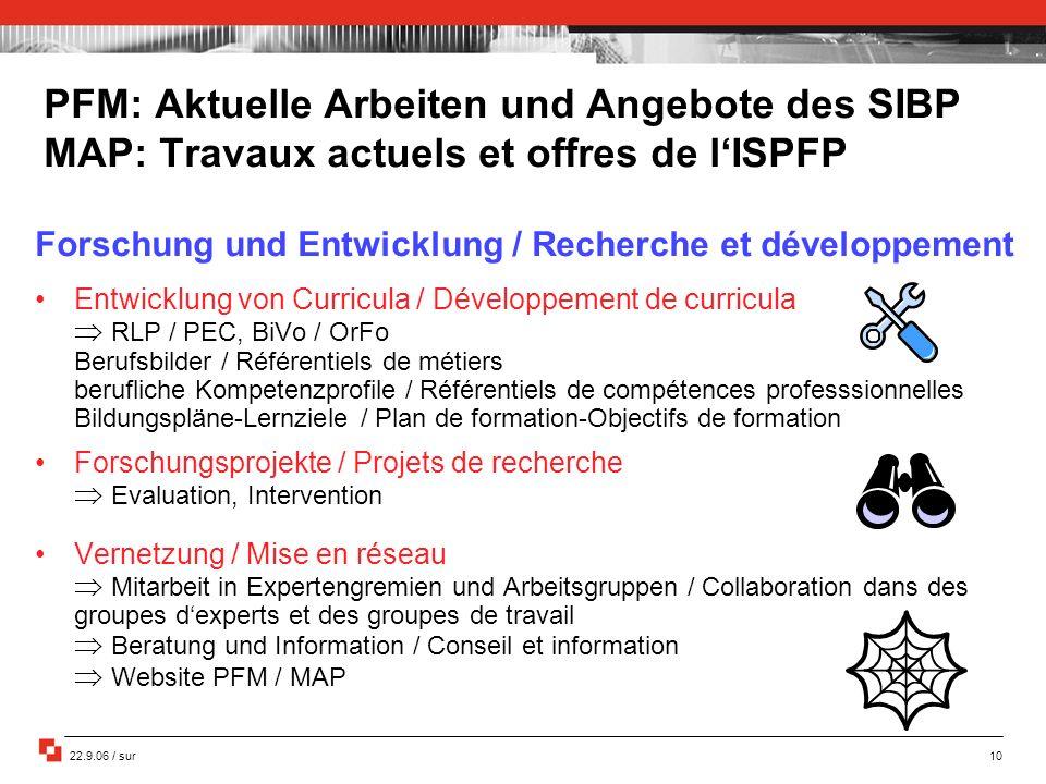 22.9.06 / sur 10 PFM: Aktuelle Arbeiten und Angebote des SIBP MAP: Travaux actuels et offres de lISPFP Forschung und Entwicklung / Recherche et dévelo