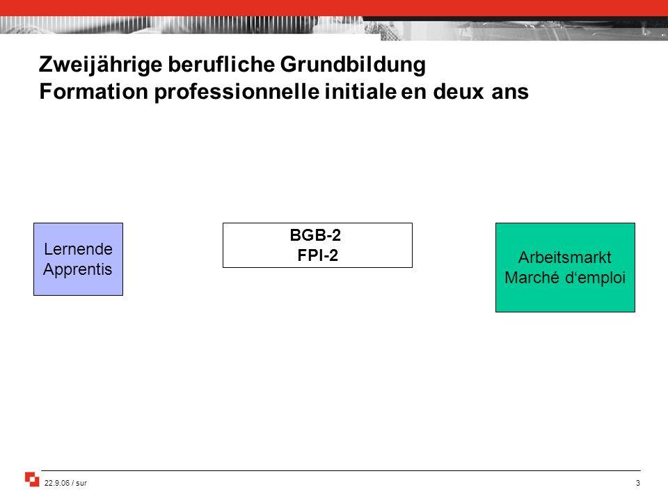 22.9.06 / sur 3 Zweijährige berufliche Grundbildung Formation professionnelle initiale en deux ans Lernende Apprentis Arbeitsmarkt Marché demploi BGB-