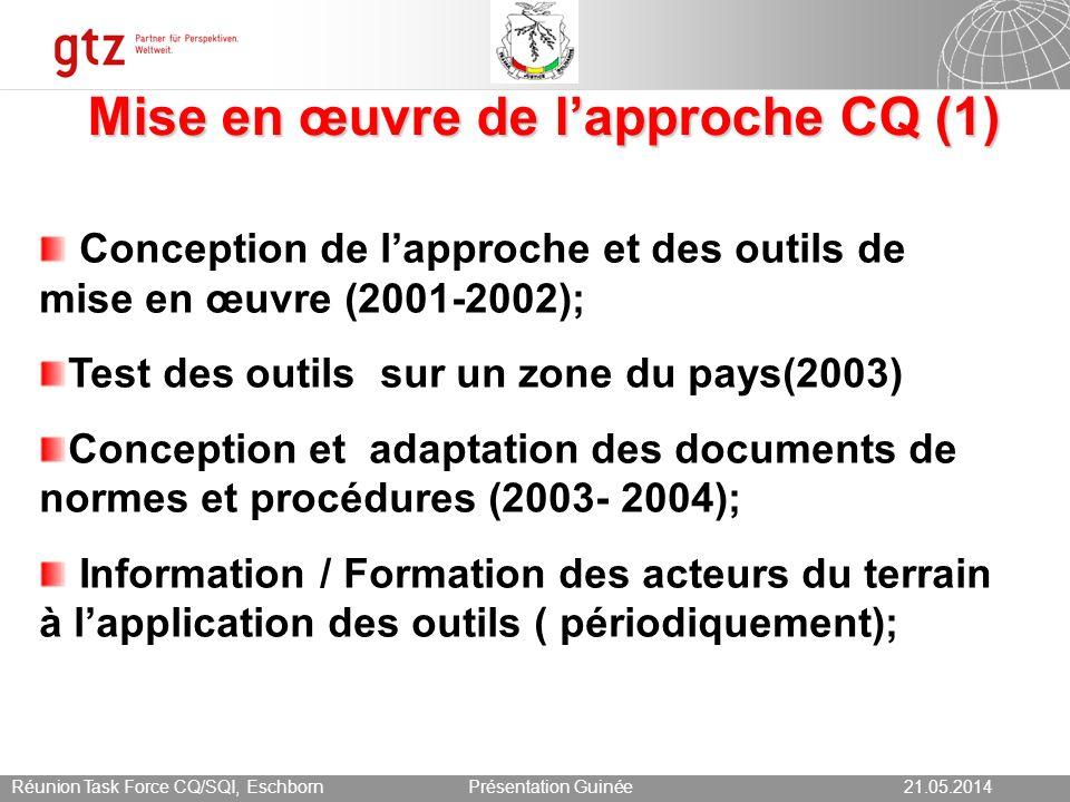 21.05.2014 Seite 18 Présentation Guinée21.05.2014Réunion Task Force CQ/SQI, Eschborn
