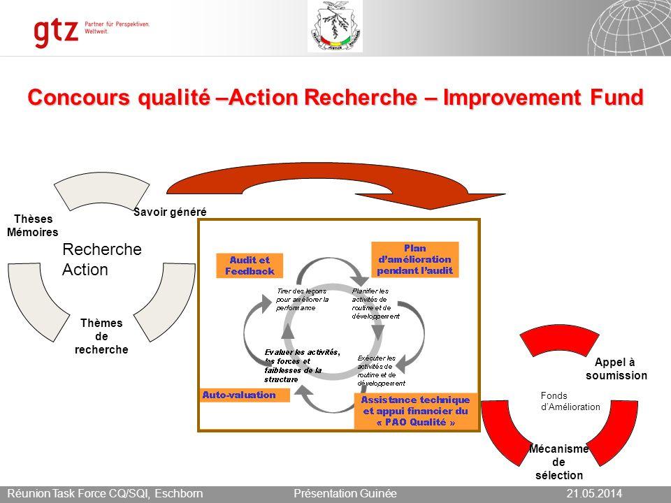 21.05.2014 Seite 9 Présentation Guinée21.05.2014Réunion Task Force CQ/SQI, Eschborn Concours qualité –Action Recherche – Improvement Fund Recherche Action Fonds dAmélioration