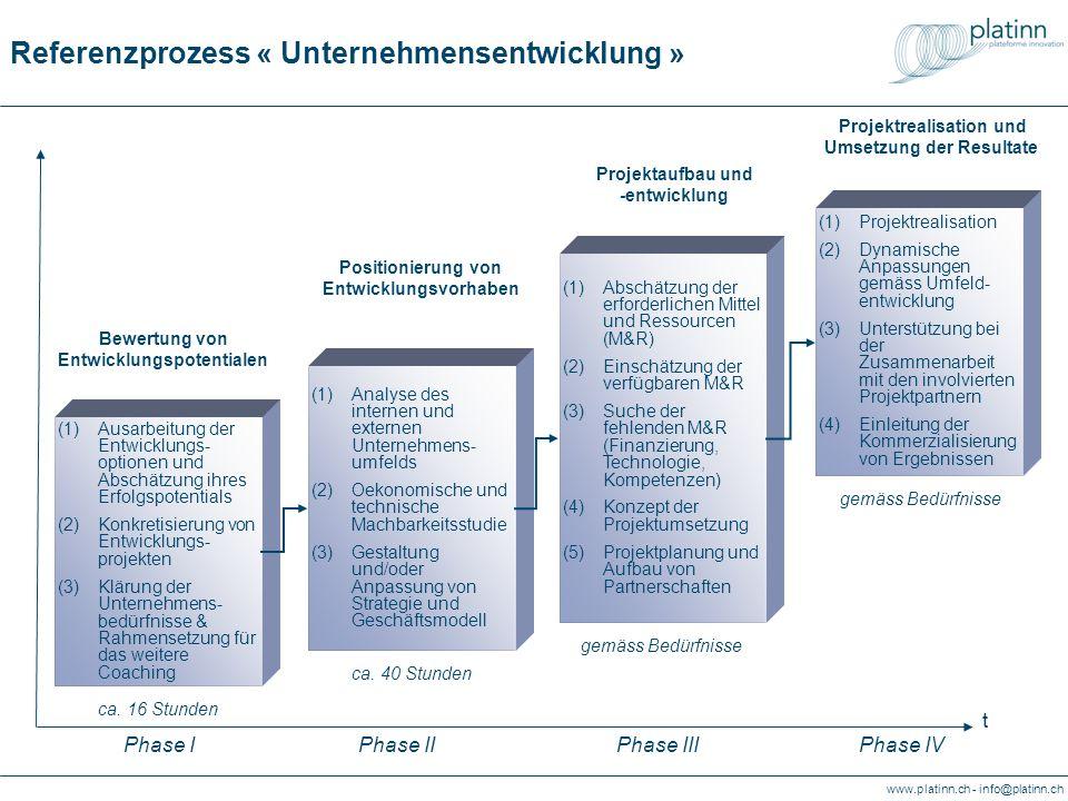 www.platinn.ch - info@platinn.ch Referenzprozess « Unternehmensentwicklung » (1)Analyse des internen und externen Unternehmens- umfelds (2)Oekonomische und technische Machbarkeitsstudie (3)Gestaltung und/oder Anpassung von Strategie und Geschäftsmodell (1)Abschätzung der erforderlichen Mittel und Ressourcen (M&R) (2)Einschätzung der verfügbaren M&R (3)Suche der fehlenden M&R (Finanzierung, Technologie, Kompetenzen) (4)Konzept der Projektumsetzung (5)Projektplanung und Aufbau von Partnerschaften (1)Projektrealisation (2)Dynamische Anpassungen gemäss Umfeld- entwicklung (3)Unterstützung bei der Zusammenarbeit mit den involvierten Projektpartnern (4)Einleitung der Kommerzialisierung von Ergebnissen Positionierung von Entwicklungsvorhaben t Projektaufbau und -entwicklung Projektrealisation und Umsetzung der Resultate Phase IPhase IIPhase IIIPhase IV (1)Ausarbeitung der Entwicklungs- optionen und Abschätzung ihres Erfolgspotentials (2)Konkretisierung von Entwicklungs- projekten (3)Klärung der Unternehmens- bedürfnisse & Rahmensetzung für das weitere Coaching Bewertung von Entwicklungspotentialen ca.