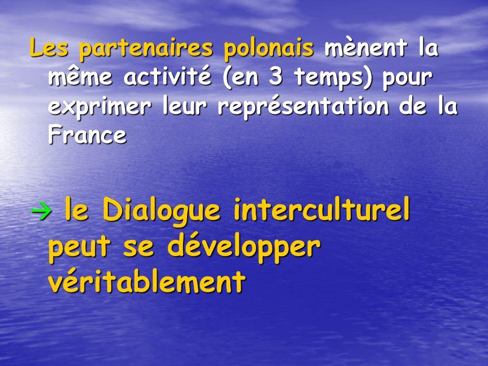 Les partenaires polonais mènent la même activité (en 3 temps) pour exprimer leur représentation de la France le Dialogue interculturel peut se développer véritablement le Dialogue interculturel peut se développer véritablement