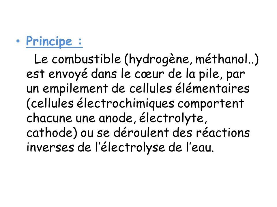 Principe : Le combustible (hydrogène, méthanol..) est envoyé dans le cœur de la pile, par un empilement de cellules élémentaires (cellules électrochim