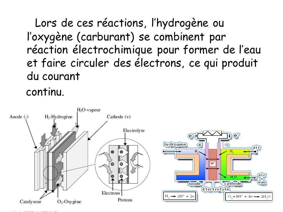 Lors de ces réactions, lhydrogène ou loxygène (carburant) se combinent par réaction électrochimique pour former de leau et faire circuler des électron