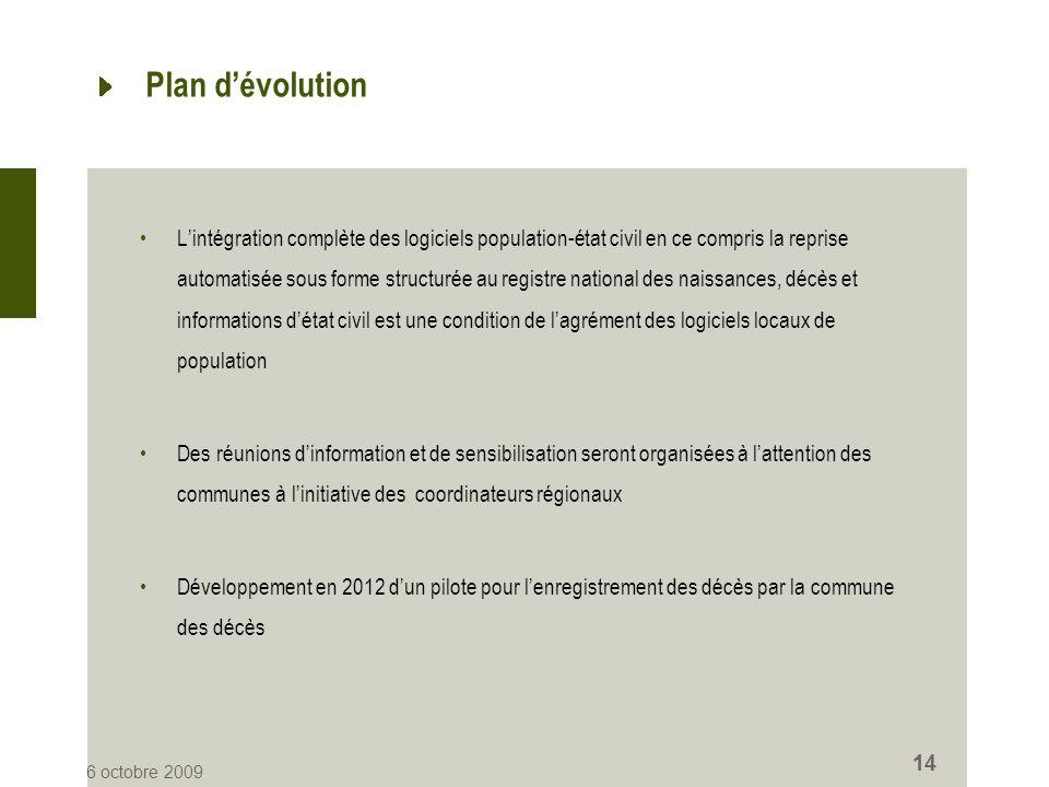 Plan dévolution Lintégration complète des logiciels population-état civil en ce compris la reprise automatisée sous forme structurée au registre natio