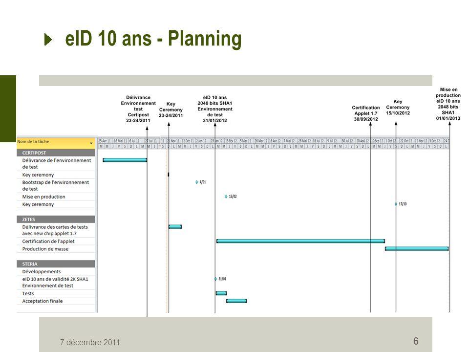 eID : Certificats 7 décembre 2011 7 1 certificat à partir de 12 ans 2 certificats à partir de 18 ans 0 certificat jusquà 7 ans 1 certificat à partir de 7 ans