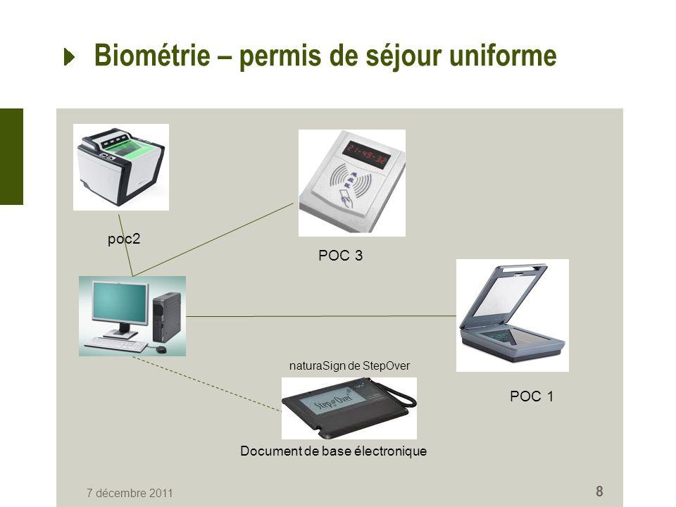 Biométrie – permis de séjour uniforme 7 décembre 2011 8 poc2 POC 1 POC 3 naturaSign de StepOver Document de base électronique