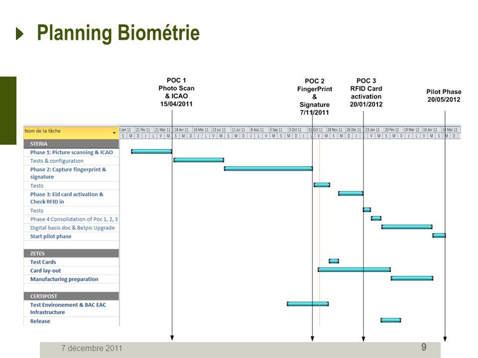 7 décembre 2011 9 Planning Biométrie