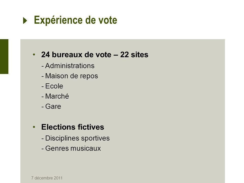 7 décembre 2011 Expérience de vote 24 bureaux de vote – 22 sites -Administrations -Maison de repos -Ecole -Marché -Gare Elections fictives -Disciplines sportives -Genres musicaux