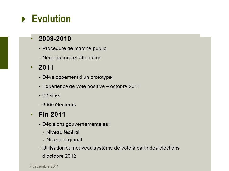 7 décembre 2011 Première impression des électeurs: quelques chiffres Instructions claires à lécran.