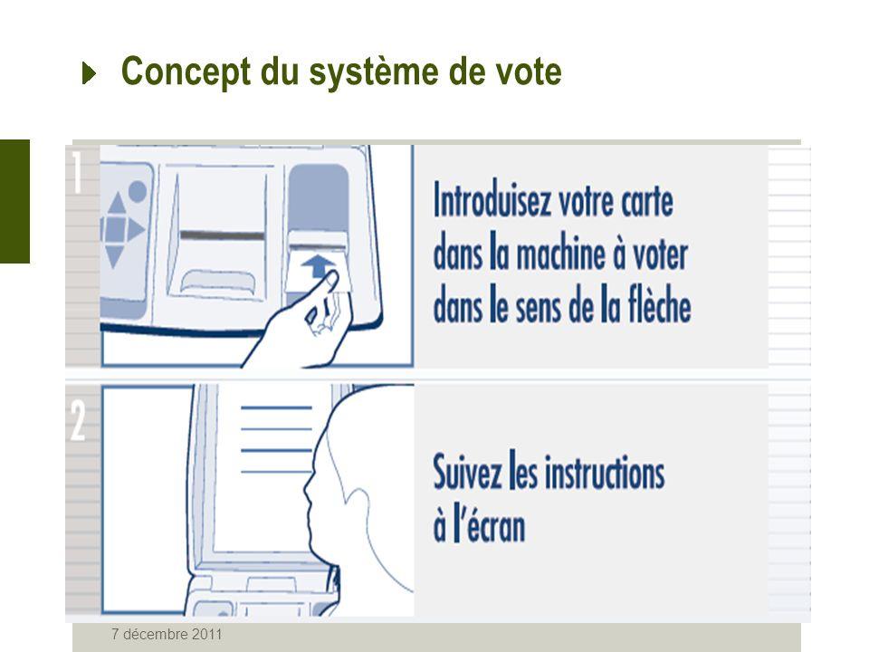 7 décembre 2011 Concept du système de vote