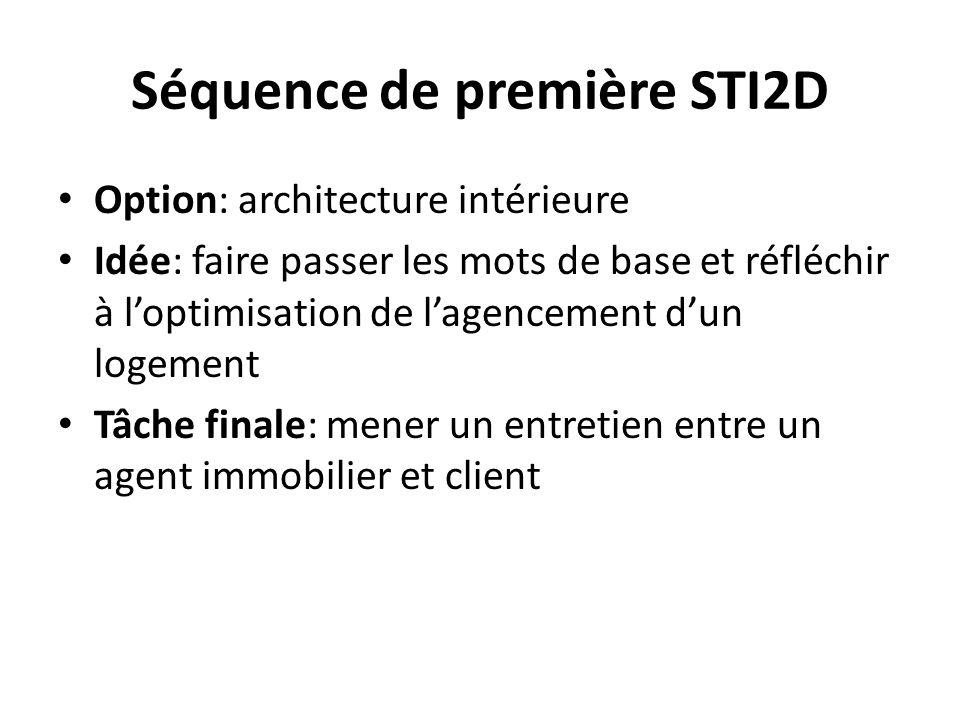 Séquence de première STI2D Option: architecture intérieure Idée: faire passer les mots de base et réfléchir à loptimisation de lagencement dun logement Tâche finale: mener un entretien entre un agent immobilier et client