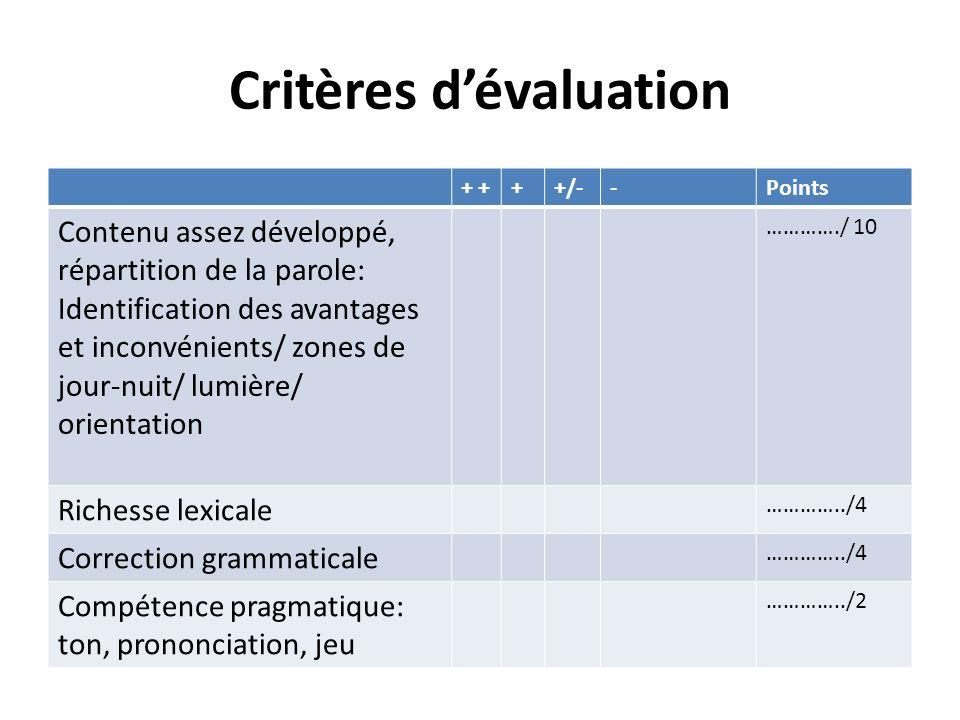Critères dévaluation + ++/--Points Contenu assez développé, répartition de la parole: Identification des avantages et inconvénients/ zones de jour-nuit/ lumière/ orientation …………./ 10 Richesse lexicale …………../4 Correction grammaticale …………../4 Compétence pragmatique: ton, prononciation, jeu …………../2