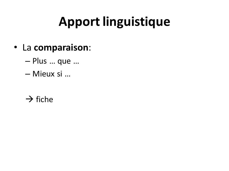 Apport linguistique La comparaison: – Plus … que … – Mieux si … fiche