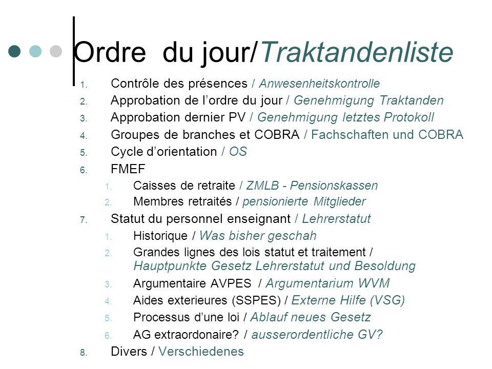 Ordre du jour/Traktandenliste 1.Contrôle des présences / Anwesenheitskontrolle 2.