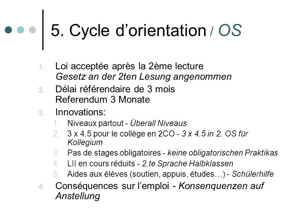 5. Cycle dorientation / OS 1. Loi acceptée après la 2ème lecture Gesetz an der 2ten Lesung angenommen 2. Délai référendaire de 3 mois Referendum 3 Mon