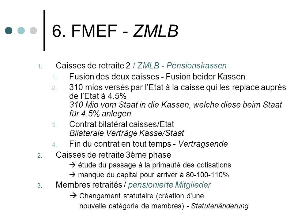 6. FMEF - ZMLB 1. Caisses de retraite 2 / ZMLB - Pensionskassen 1. Fusion des deux caisses - Fusion beider Kassen 2. 310 mios versés par lEtat à la ca