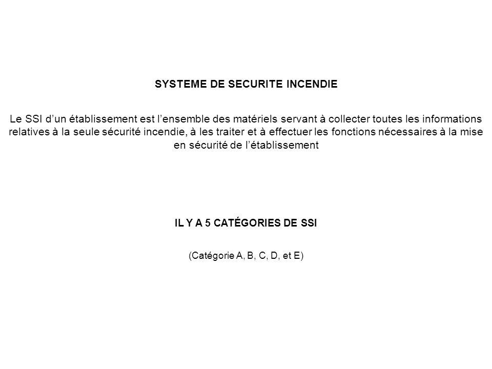 SYSTEME DE SECURITE INCENDIE Le SSI dun établissement est lensemble des matériels servant à collecter toutes les informations relatives à la seule séc