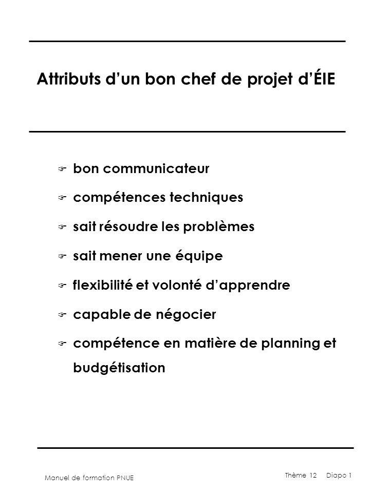 Manuel de formation PNUE Thème 12 Diapo 1 Attributs dun bon chef de projet dÉIE F bon communicateur F compétences techniques F sait résoudre les probl