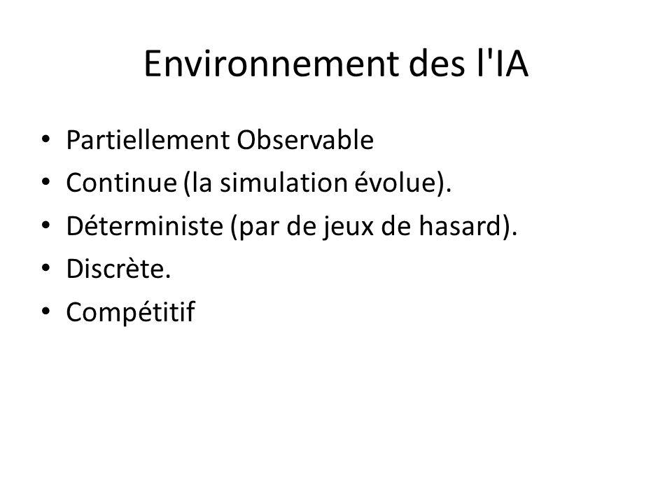 Environnement des l IA Partiellement Observable Continue (la simulation évolue).
