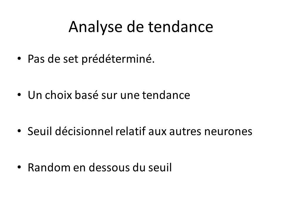Analyse de tendance Pas de set prédéterminé.