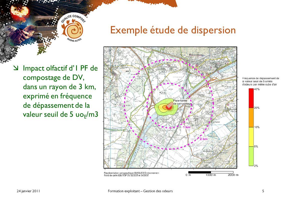 24 janvier 2011Formation exploitant – Gestion des odeurs5 Exemple étude de dispersion Impact olfactif d1 PF de compostage de DV, dans un rayon de 3 km, exprimé en fréquence de dépassement de la valeur seuil de 5 uo E /m3