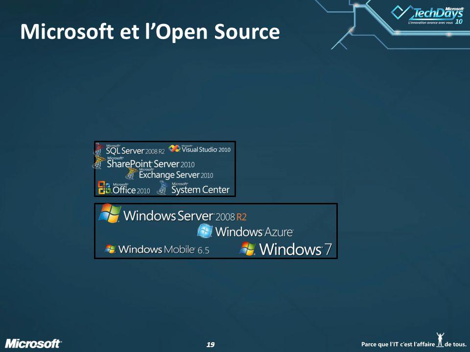19 Microsoft et lOpen Source