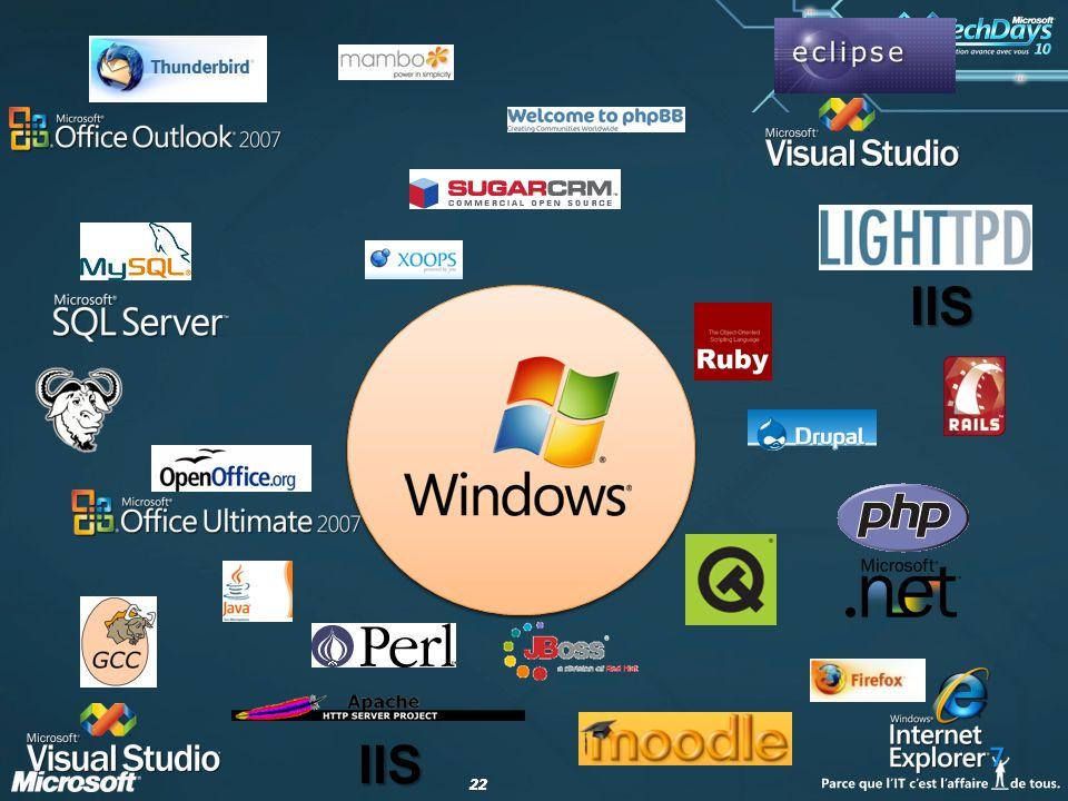 22 LinuxLinux IIS IIS