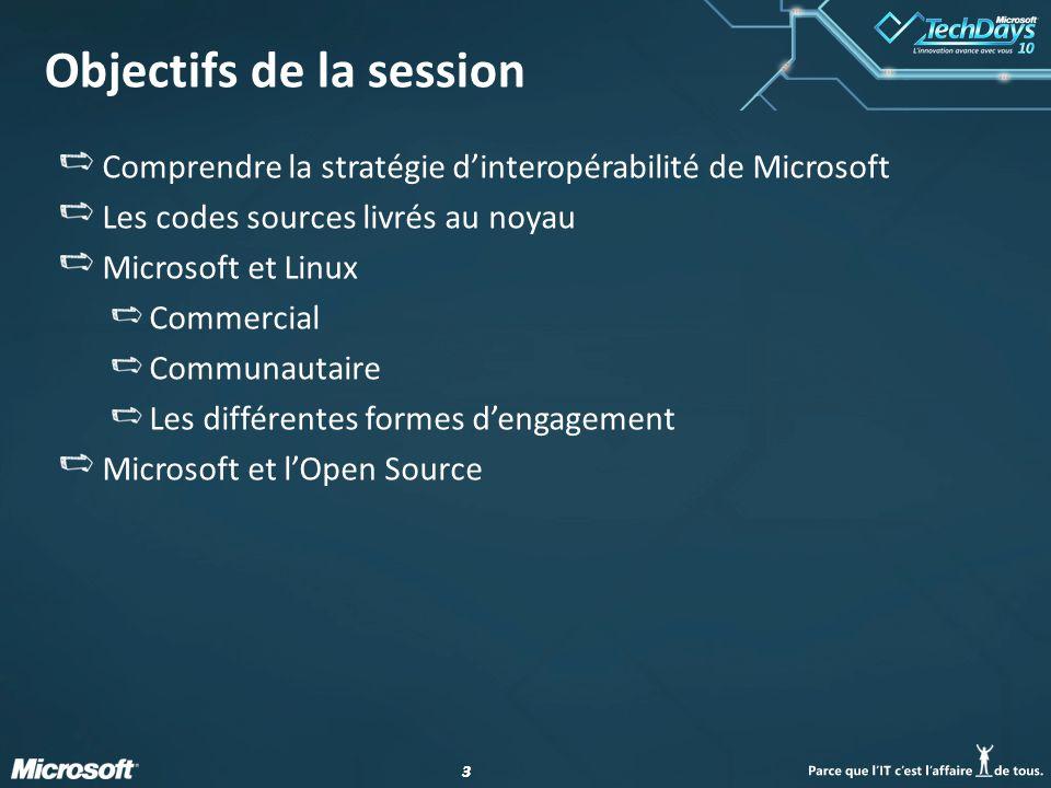 33 Objectifs de la session Comprendre la stratégie dinteropérabilité de Microsoft Les codes sources livrés au noyau Microsoft et Linux Commercial Communautaire Les différentes formes dengagement Microsoft et lOpen Source