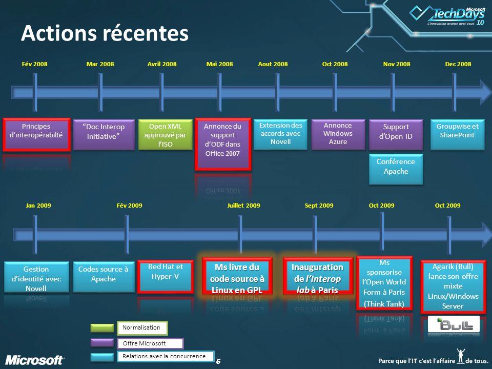 77 Notre démarche : structuration Produits/Services Web StandardsStandards Documentation technique Participation active à différents travaux (formats, services web,..) APIs, protocoles, implémentation de standards PHP,EclipseApacheODF/PDF/OXML Dialogue .
