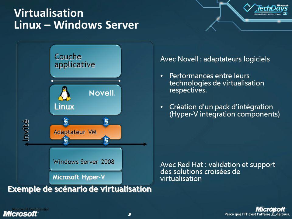 99 Avec Novell : adaptateurs logiciels Performances entre leurs technologies de virtualisation respectives.