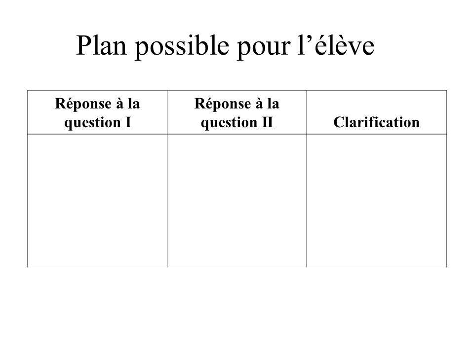 Plan possible pour lélève Réponse à la question I Réponse à la question IIClarification