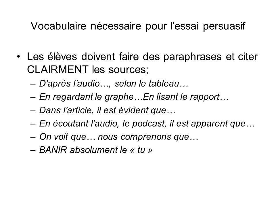 Vocabulaire nécessaire pour lessai persuasif Les élèves doivent faire des paraphrases et citer CLAIRMENT les sources; –Daprès laudio…, selon le tablea