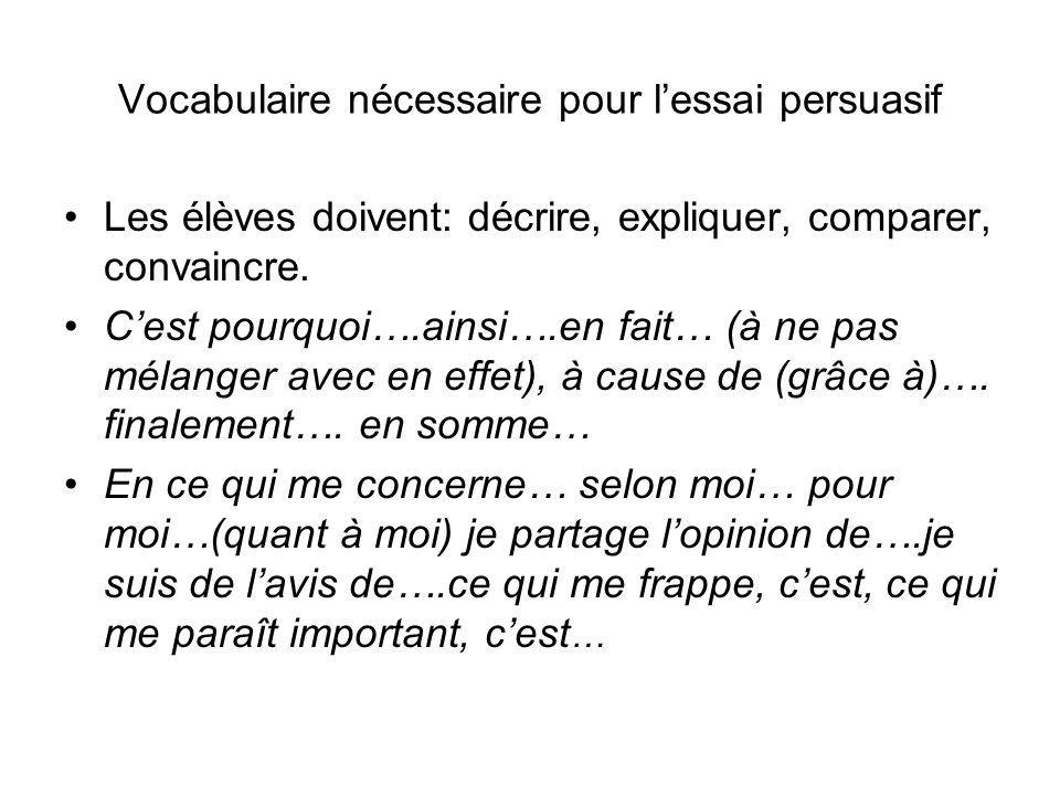 Vocabulaire nécessaire pour lessai persuasif Les élèves doivent: décrire, expliquer, comparer, convaincre. Cest pourquoi….ainsi….en fait… (à ne pas mé