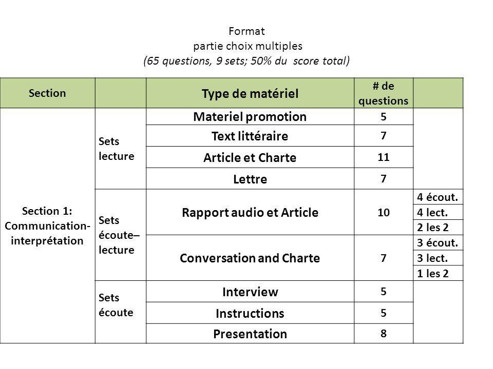 Format partie choix multiples (65 questions, 9 sets; 50% du score total) Section Type de matériel # de questions Section 1: Communication- interprétat
