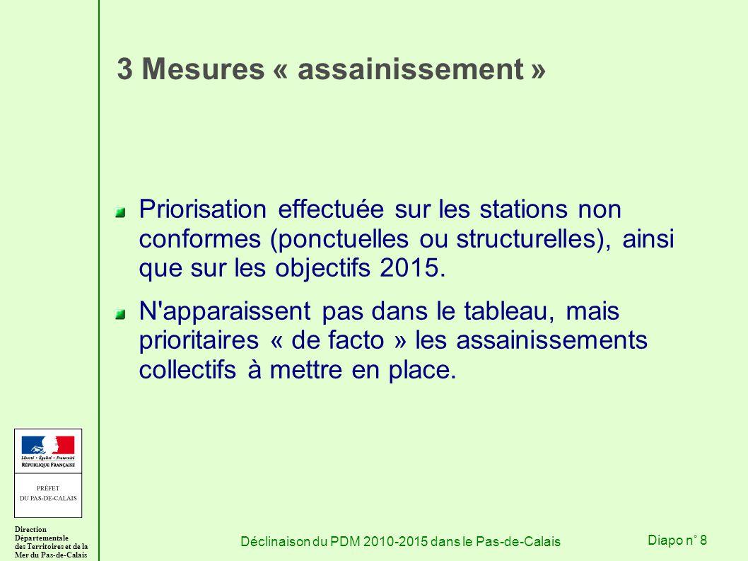Direction Départementale des Territoires et de la Mer du Pas-de-Calais Déclinaison du PDM 2010-2015 dans le Pas-de-CalaisDiapo n° 8 3 Mesures « assainissement » Priorisation effectuée sur les stations non conformes (ponctuelles ou structurelles), ainsi que sur les objectifs 2015.