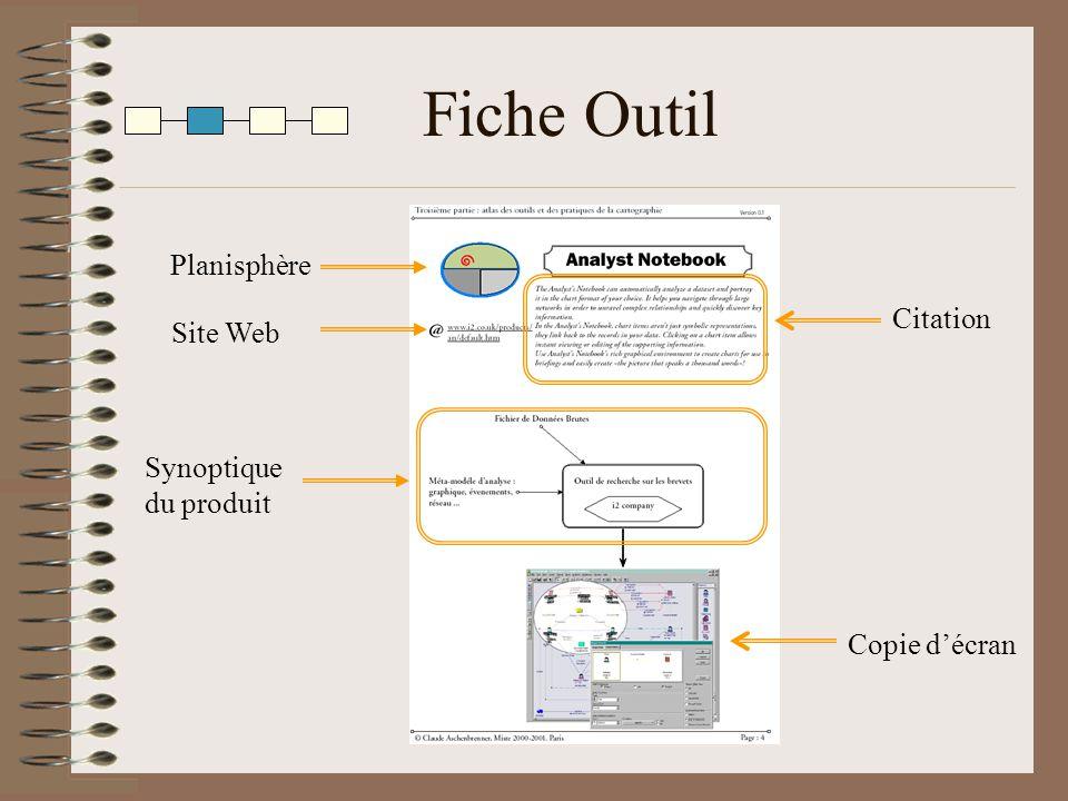 Fiche Outil Synoptique du produit Planisphère Site Web Copie décran Citation