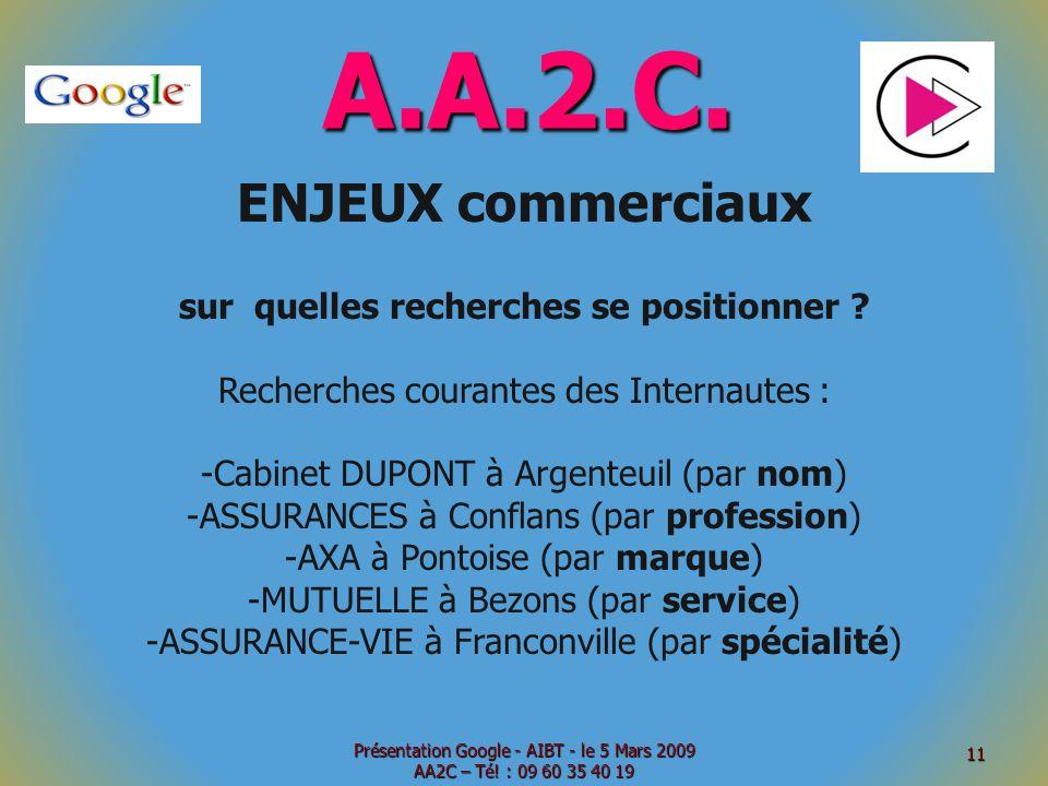 A.A.2.C. ENJEUX commerciaux sur quelles recherches se positionner ? Recherches courantes des Internautes : -Cabinet DUPONT à Argenteuil (par nom) -ASS